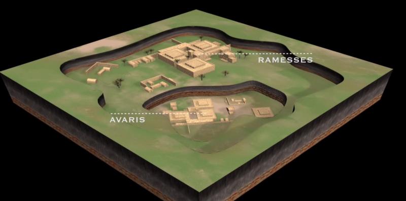 Avaris was found beneath the city of Rameses